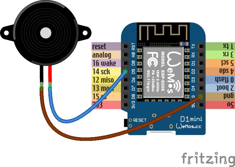 Basics — Micropython on ESP8266 Workshop 1 0 documentation